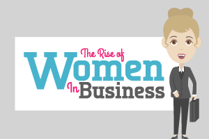 An infographic on the rise of women in business